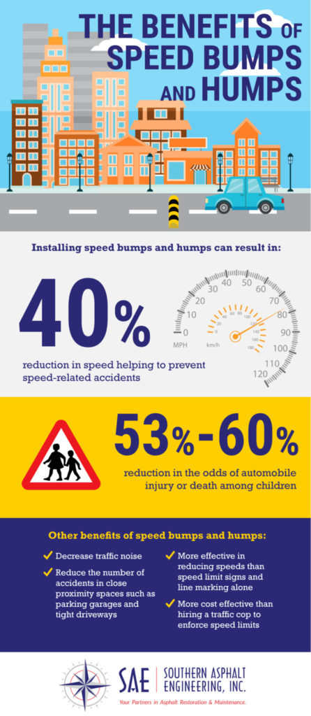 the benefits of speed bumps and humps infographic