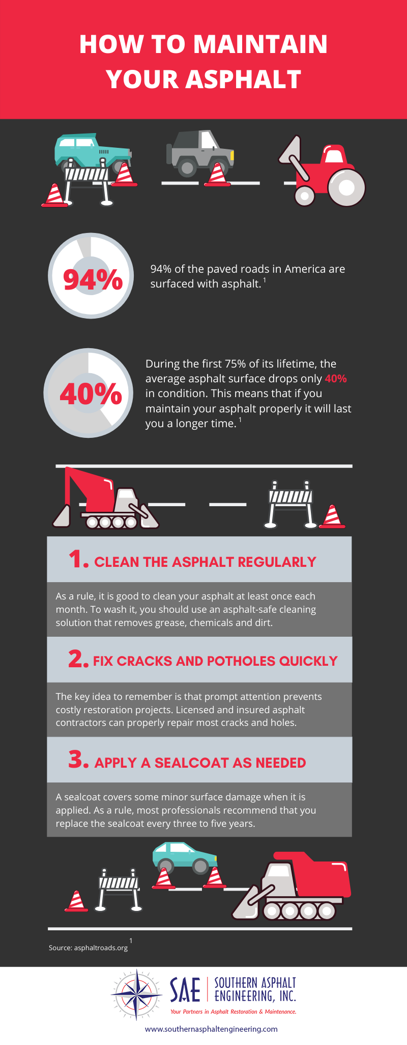 How to Maintain Your Asphalt infographic